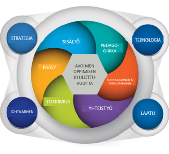 avoimen oppimisen ulottuvuudet.